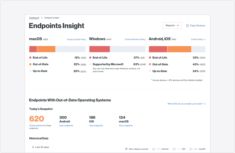 Device insight thumbnail