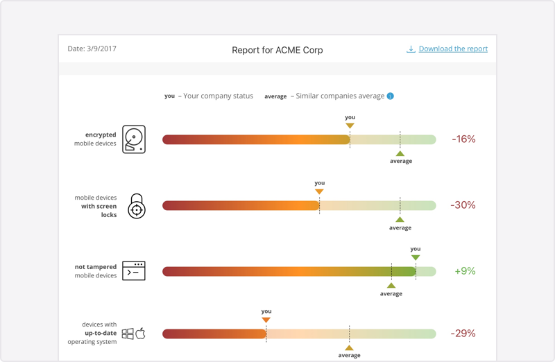 Project peer pressure thumbnail
